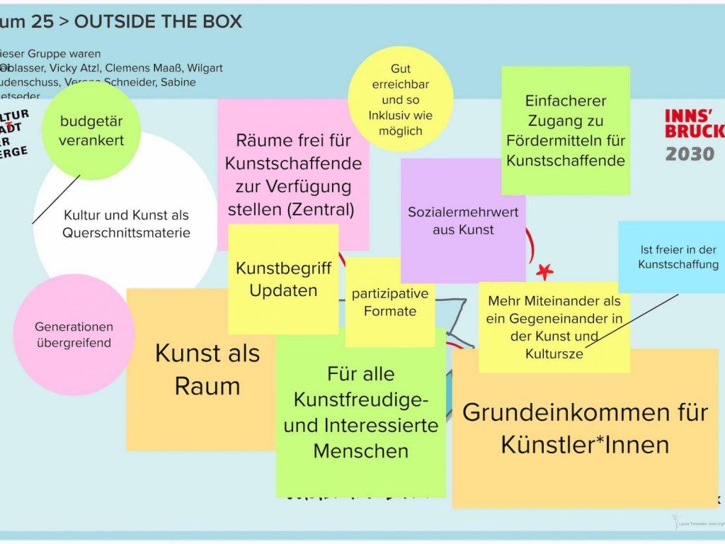 WS-3-Runde-2-Raum-25-OUTSIDE-THE-BOX